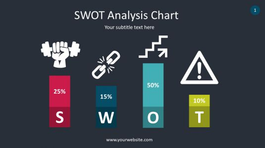 SWOT Analysis Chart PowerPoint Infographics