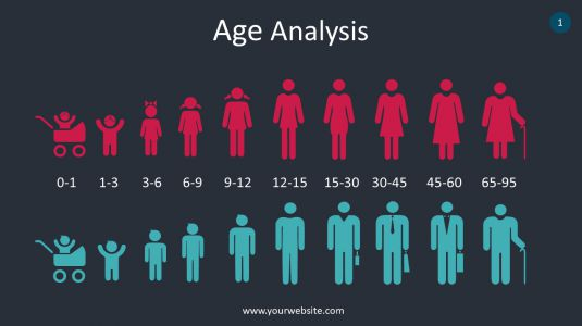 Age Analysis PowerPoint Infographics
