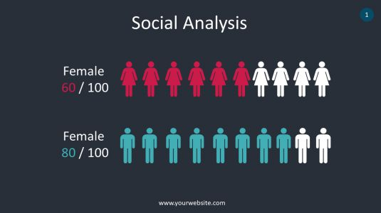 Social Analysis PowerPoint Infographics