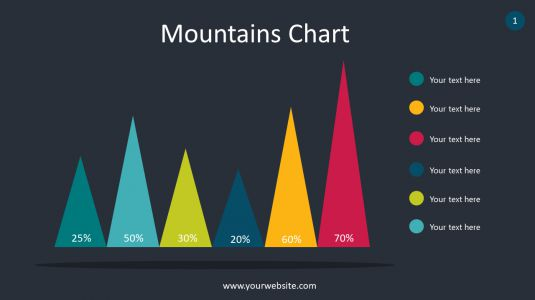 Mountain Chart PowerPoint Infographics