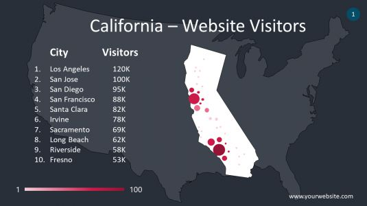 California PowerPoint Infographics