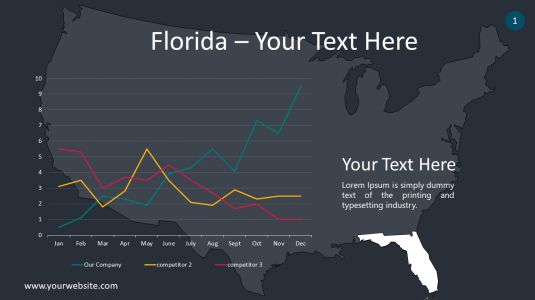 Florida PowerPoint Infographics