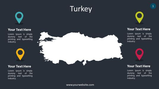 Turkey PowerPoint Infographics