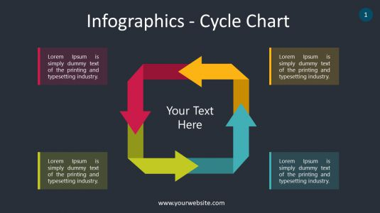 Infographics – Cycle Chart PowerPoint Infographics