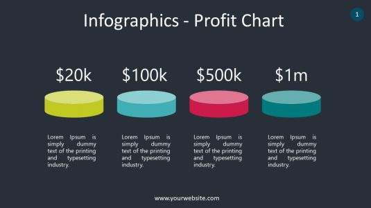 Infographics – Profit Chart PowerPoint Infographics