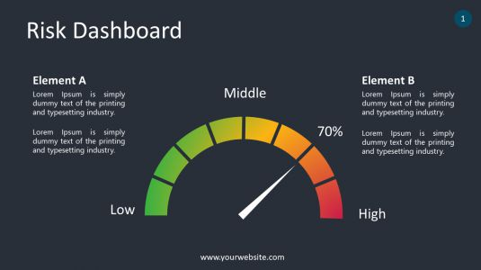 Risk Dashboard PowerPoint Infographics