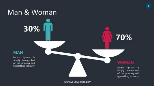 Man & Woman PowerPoint Infographics