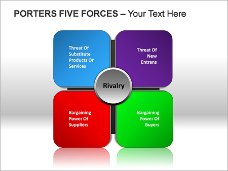 Porters Five Forces PPT Diagrams & Chart - Slide 1