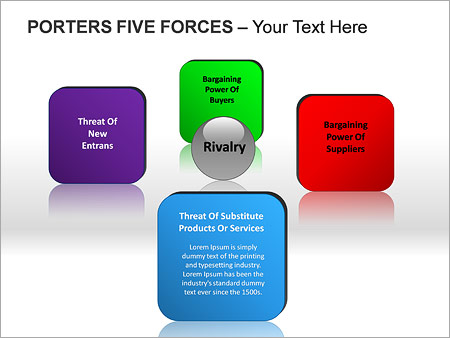 Porters Five Forces PPT Diagrams & Chart - Slide 10