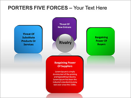 Porters Five Forces PPT Diagrams & Chart - Slide 11