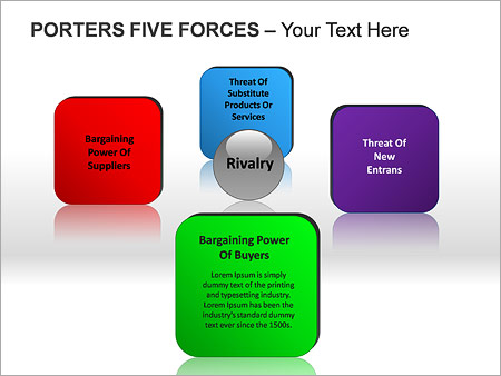 Porters Five Forces PPT Diagrams & Chart - Slide 12