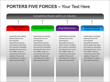 Porters Five Forces PPT Diagrams & Chart - Slide 13