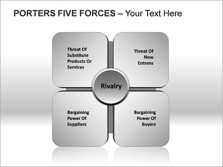 Porters Five Forces PPT Diagrams & Chart - Slide 2