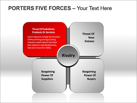 Porters Five Forces PPT Diagrams & Chart - Slide 4