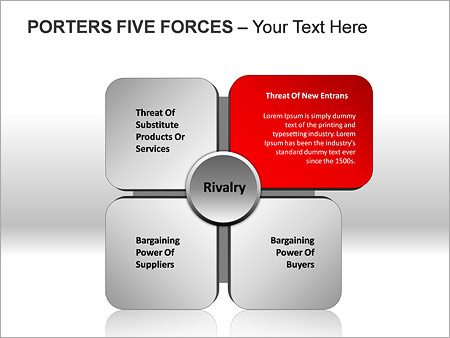 Porters Five Forces PPT Diagrams & Chart - Slide 5