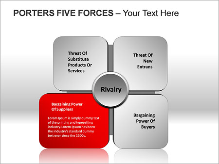 Porters Five Forces PPT Diagrams & Chart - Slide 6