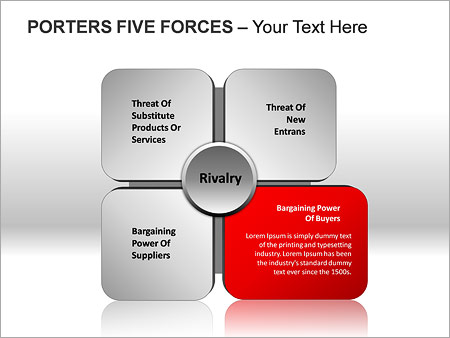 Porters Five Forces PPT Diagrams & Chart - Slide 7