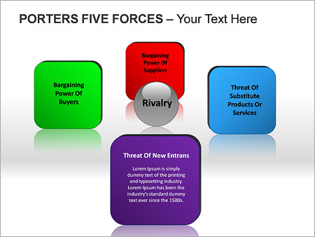 Porters Five Forces PPT Diagrams & Chart - Slide 9