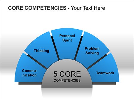 Core Competencies PPT Diagrams & Chart - Slide 1