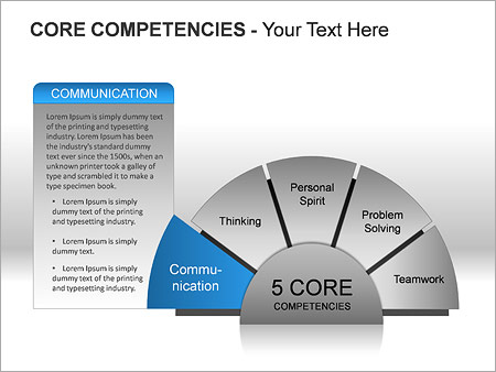 Core Competencies PPT Diagrams & Chart - Slide 2