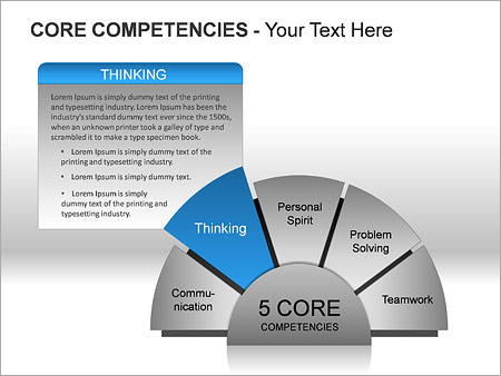 Core Competencies PPT Diagrams & Chart - Slide 3