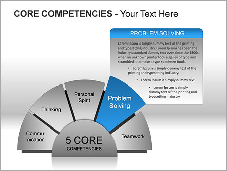 Core Competencies PPT Diagrams & Chart - Slide 5