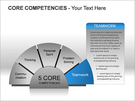 Core Competencies PPT Diagrams & Chart - Slide 6
