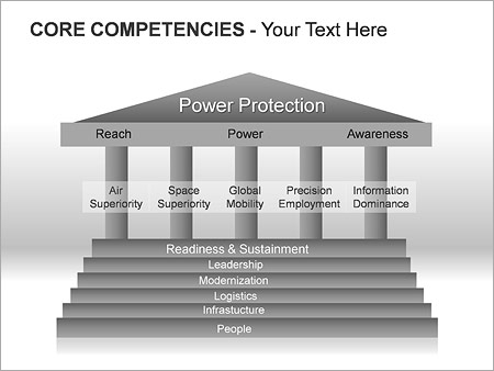 Core Competencies PPT Diagrams & Chart - Slide 7