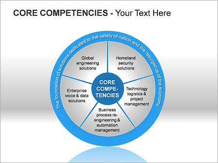 Core Competencies PPT Diagrams & Chart - Slide 8