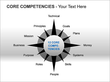 Core Competencies PPT Diagrams & Chart - Slide 9