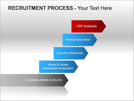 Processus de recrutement Des schémas et des diagrammes pour PowerPoint - Diapositives 13