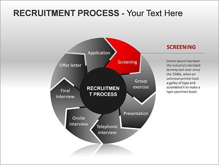 Processus de recrutement Des schémas et des diagrammes pour PowerPoint - Diapositives 4