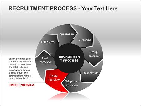Processus de recrutement Des schémas et des diagrammes pour PowerPoint - Diapositives 6