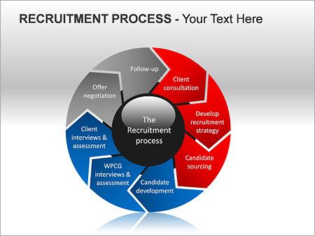 Processus de recrutement Des schémas et des diagrammes pour PowerPoint - Diapositives 8
