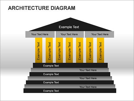 Architecture Ppt Diagrams Chart