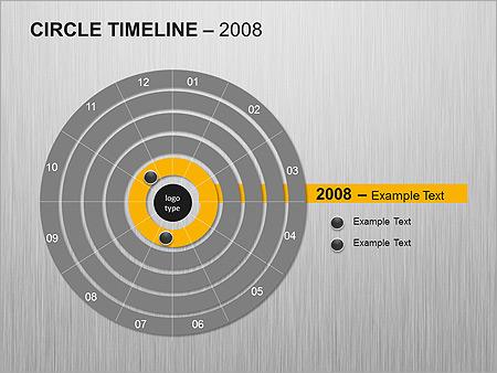 Circle Timeline PPT Diagramy a grafy - Skluzavka 2
