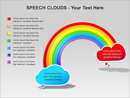 Řeč mraky PPT Diagramy a grafy - Skluzavka 11
