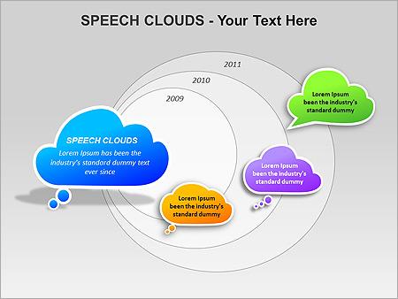 Řeč mraky PPT Diagramy a grafy - Skluzavka 6