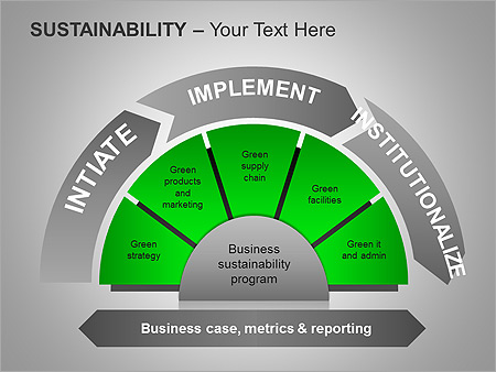 Sustainability PPT Diagrams & Chart - Slide 10