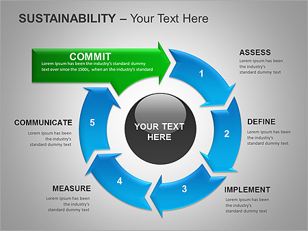 Sustainability PPT Diagrams & Chart - Slide 14