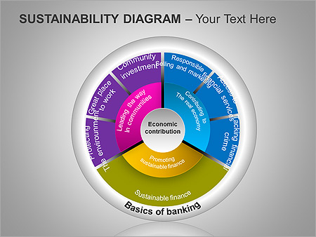 Sustainability PPT Diagrams & Chart - Slide 15