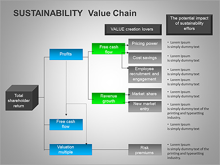 Sustainability PPT Diagrams & Chart - Slide 18