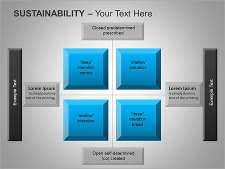 Sustainability PPT Diagrams & Chart - Slide 4