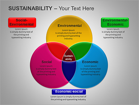 Sustainability PPT Diagrams & Chart - Slide 5
