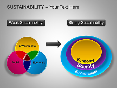 Sustainability PPT Diagrams & Chart - Slide 7