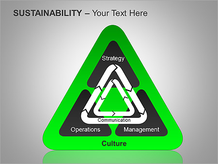 Sustainability PPT Diagrams & Chart - Slide 8