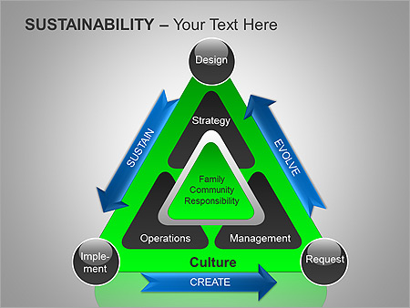 Sustainability PPT Diagrams & Chart - Slide 9