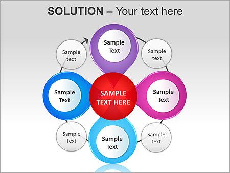 解决方案 PowerPoint间图和图表 - 滑 17